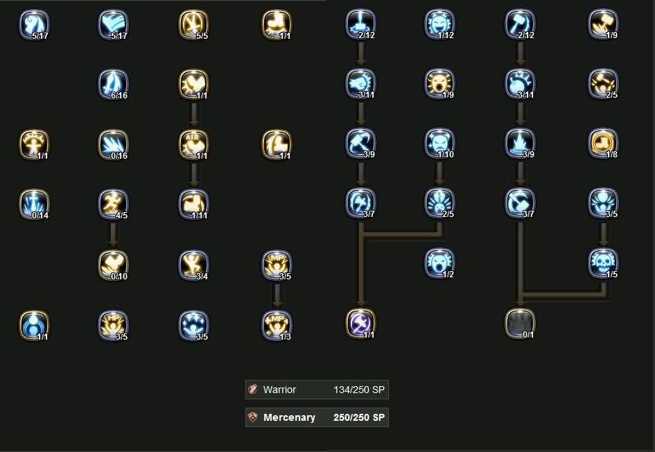 Skill Build Mercenary Dragon Nest Indonesia