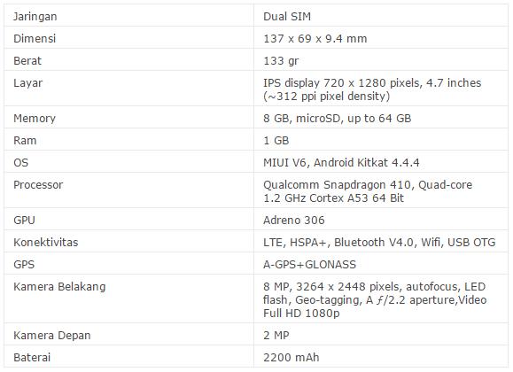 Spesifikasi Xiaomi Redmi 2