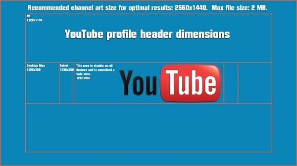 Ukuran sampul Youtube