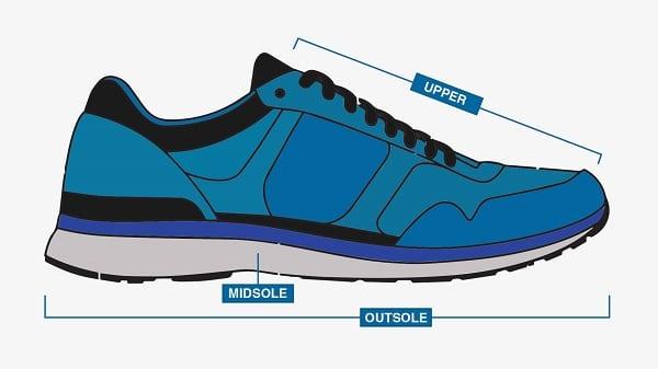 Bagian Upper Sepatu