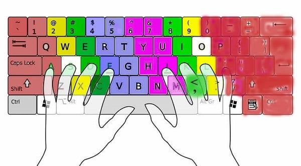 Posisi 10 Jari Tangan Pada Keyboard