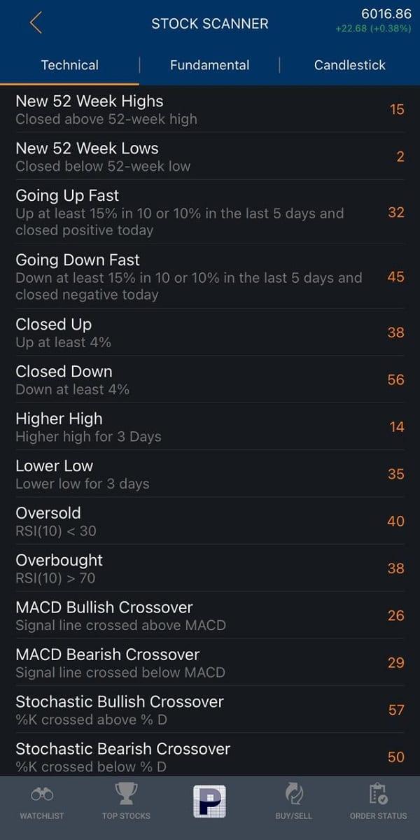 Stock Screener POEMS